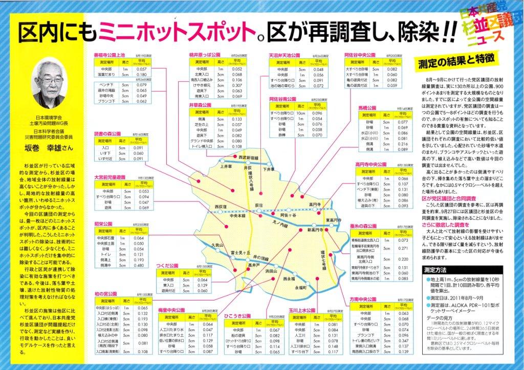 日本共産党杉並区議団ニュース№325_ページ_2