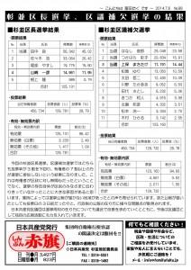 日本共産党_杉並区議会議員_富田たく_区政報告ニュース_098_2
