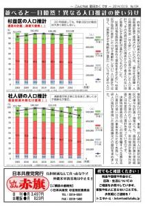 日本共産党_杉並区議会議員_富田たく_区政報告ニュース_104_2