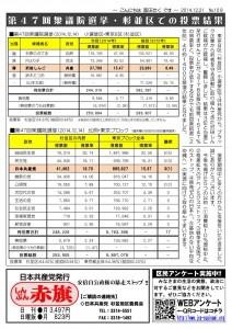 日本共産党_杉並区議会議員_富田たく_区政報告ニュース_108_2