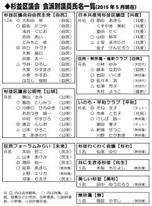 日本共産党_杉並区議会議員_富田たく_区政報告ニュース_119_3