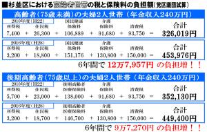 日本共産党_杉並区議会議員_富田たく_区政報告ニュース_133_表