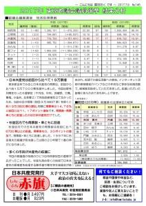 日本共産党_杉並区議会議員_富田たく_区政報告ニュース_146_2