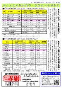 日本共産党_杉並区議会議員_富田たく_区政報告ニュース_149_2