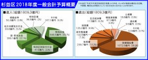 日本共産党_杉並区議会議員_富田たく_区政報告ニュース_153_image02