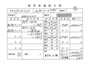 日本共産党_杉並区議会議員_富田たく_区政報告ニュース_154_杉並区長_専用車運転日誌20170531
