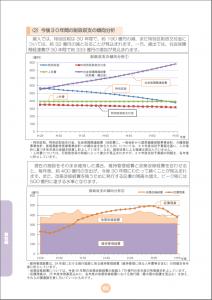 日本共産党_杉並区議会議員_富田たく_区政報告ニュース_154_杉並区区立施設再編整備計画62ページ