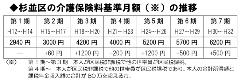 日本共産党_杉並区議会議員_富田たく_区政報告ニュース_156_image03