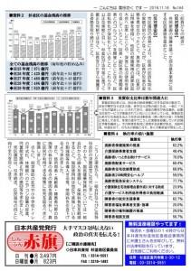日本共産党_杉並区議会議員_富田たく_区政報告ニュース_164_2