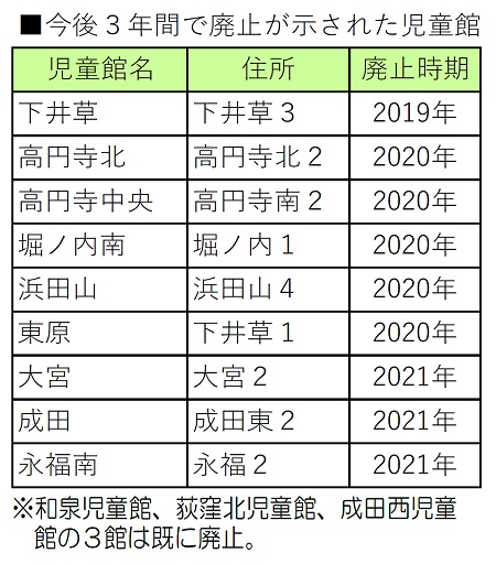 日本共産党_杉並区議会議員_富田たく_区政報告ニュース_167_img002