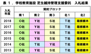 日本共産党_杉並区議会議員_富田たく_区政報告ニュース_172_img01