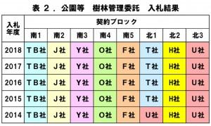 日本共産党_杉並区議会議員_富田たく_区政報告ニュース_172_img02