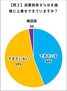 日本共産党_杉並区議会議員_富田たく_区政報告ニュース_174_img02