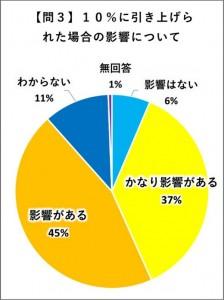 日本共産党_杉並区議会議員_富田たく_区政報告ニュース_174_img03