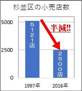 日本共産党_杉並区議会議員_富田たく_区政報告ニュース_174_img06