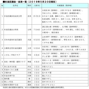 日本共産党_杉並区議会議員_富田たく_区政報告ニュース_176_img002