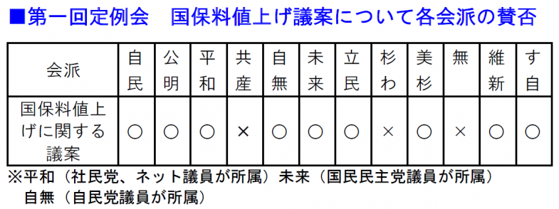 日本共産党_杉並区議会議員_富田たく_区政報告ニュース_179_img002