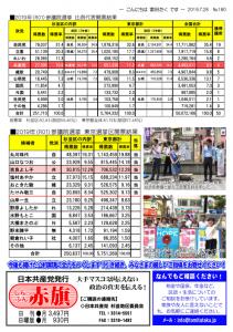 日本共産党_杉並区議会議員_富田たく_区政報告ニュース_180_2