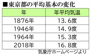 日本共産党_杉並区議会議員_富田たく_区政報告ニュース_186_img003