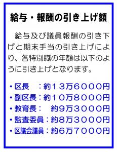 日本共産党_杉並区議会議員_富田たく_区政報告ニュース_186_img006(2019年・杉並区議会・議案第77号、杉並区長および区議会議員等の給与・報酬の引き上げ額 給与及び議員報酬の引き下げと期末手当の引き上げにより、各特別職の年額は以下のように引き上げとなります。 ・区長 :約13万6000円 ・副区長:約10万8000円 ・教育長: 約9万3000円 ・監査委員:約8万3000円 ・区議会議員:約6万7000円)