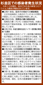 日本共産党_杉並区議会議員_富田たく_区政報告ニュース_191_img001