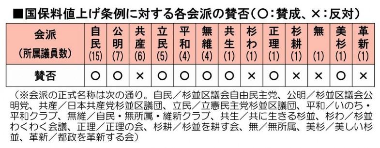 日本共産党_杉並区議会議員_富田たく_区政報告ニュース_192_img001