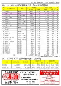 日本共産党_杉並区議会議員_富田たく_区政報告ニュース_199_2