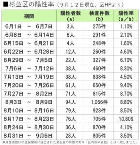 日本共産党_杉並区議会議員_富田たく_区政報告ニュース_204_img002