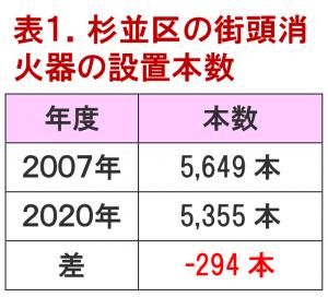 日本共産党_杉並区議会議員_富田たく_区政報告ニュース_205_img002