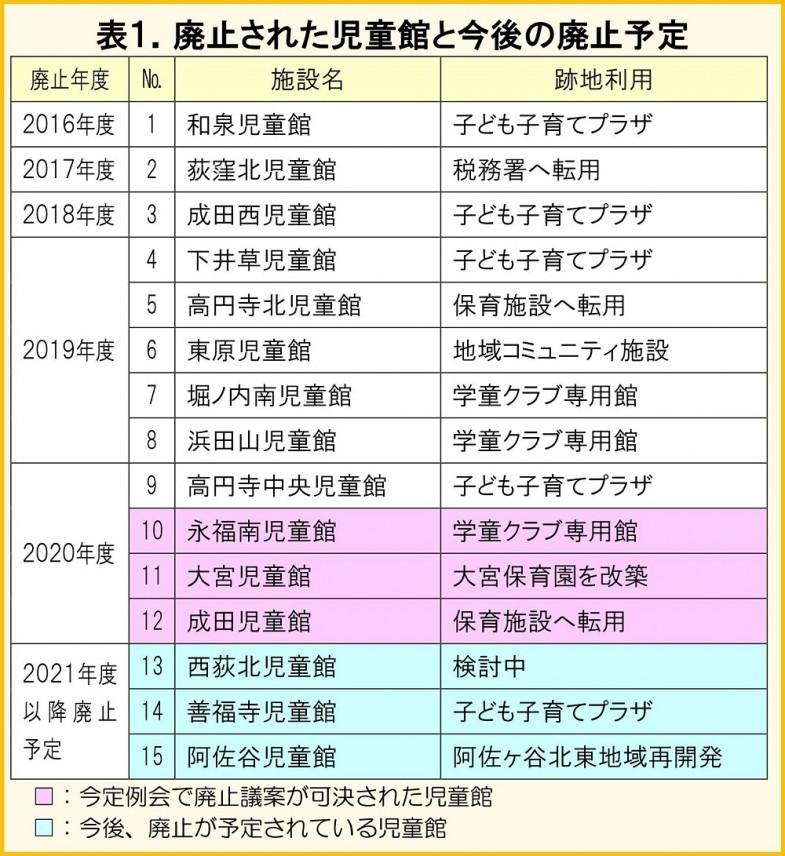 日本共産党_杉並区議会議員_富田たく_区政報告ニュース_207_img002