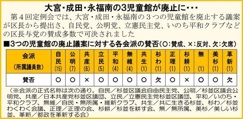日本共産党_杉並区議会議員_富田たく_区政報告ニュース_207_img003