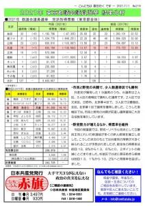 日本共産党_杉並区議会議員_富田たく_区政報告ニュース_219_2