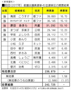 日本共産党_杉並区議会議員_富田たく_区政報告ニュース_219_img003