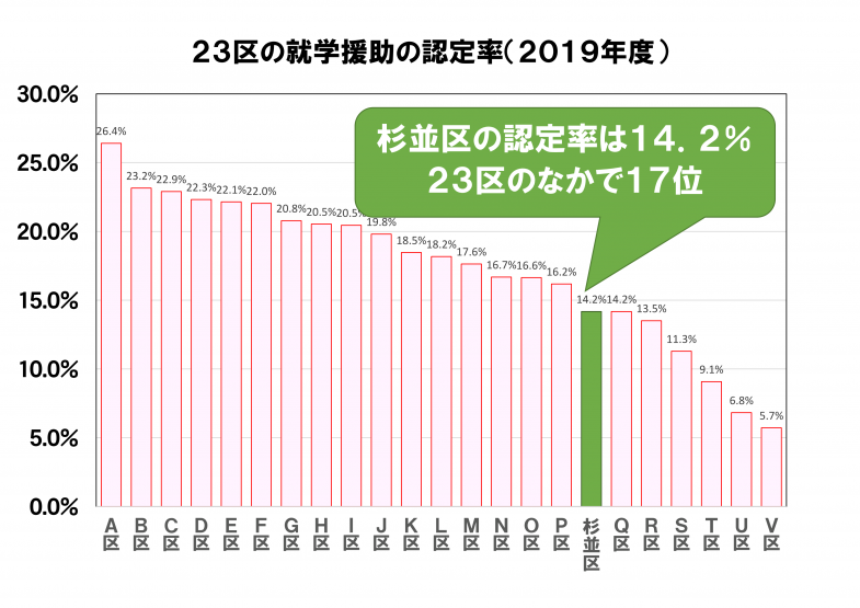 日本共産党_杉並区議会議員_富田たく_区政報告ニュース_220_img002