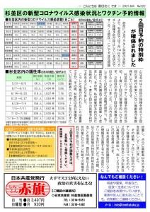 日本共産党_杉並区議会議員_富田たく_区政報告ニュース_222_2
