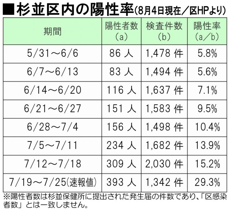 日本共産党_杉並区議会議員_富田たく_区政報告ニュース_222_img003