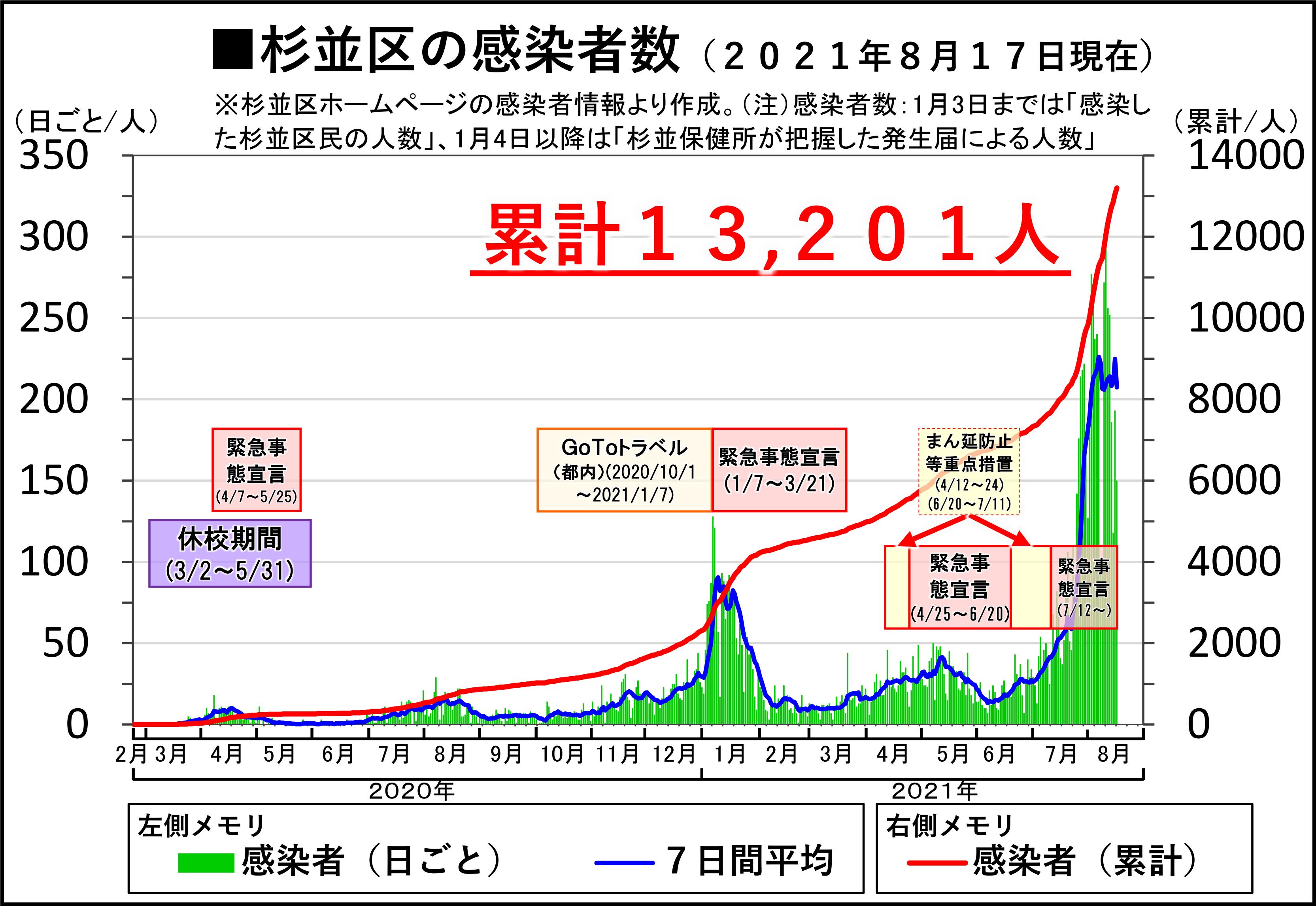 日本共産党_杉並区議会議員_富田たく_区政報告ニュース_223_img001