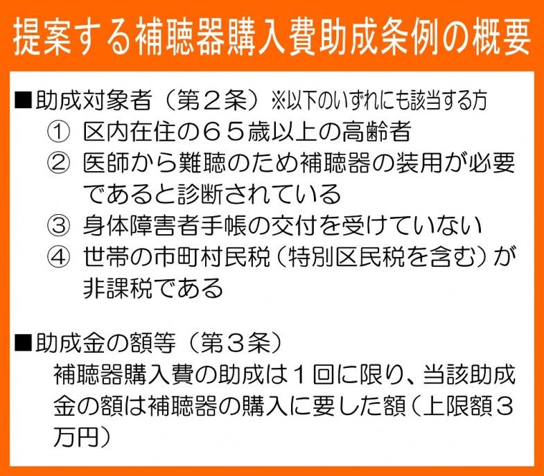 日本共産党_杉並区議会議員_富田たく_区政報告ニュース_225_img001